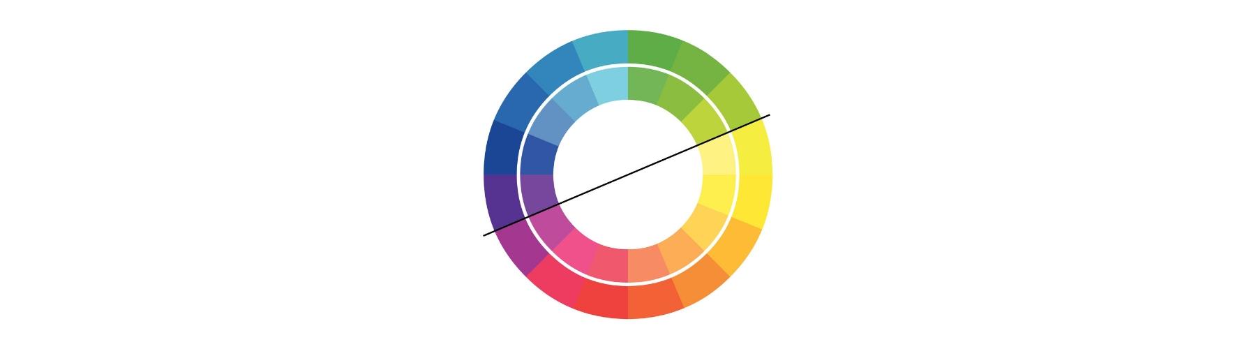 Des agencements astucieux grâce au cercle chromatique